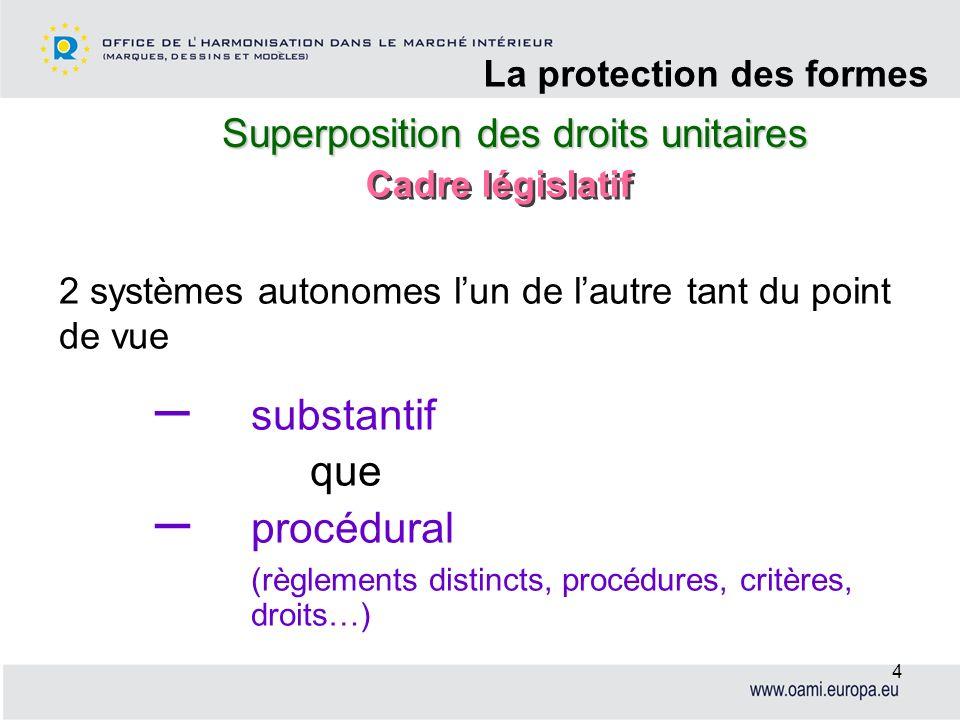 Superposition des droits unitaires La protection des formes 4 2 systèmes autonomes lun de lautre tant du point de vue – substantif que – procédural (r