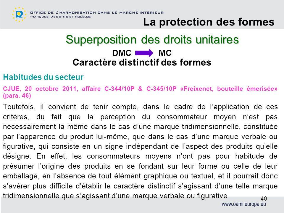 Superposition des droits unitaires La protection des formes 40 CJUE, 20 octobre 2011, affaire C-344/10P & C-345/10P «Freixenet, bouteille émerisée» (p