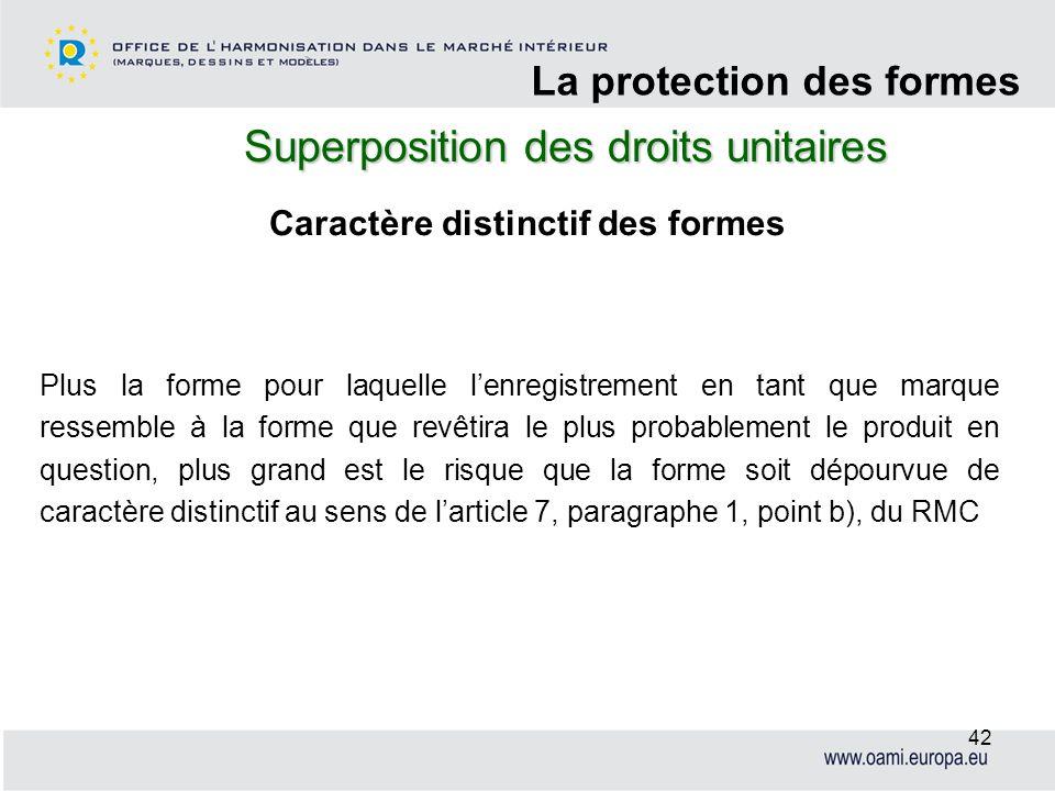 Superposition des droits unitaires La protection des formes 42 Plus la forme pour laquelle lenregistrement en tant que marque ressemble à la forme que