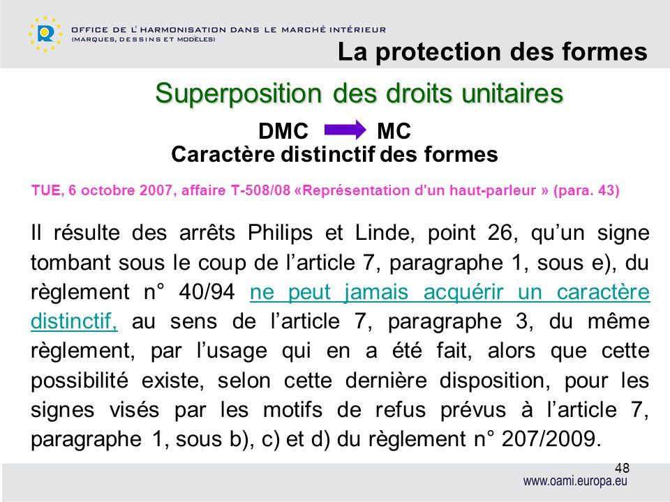 Superposition des droits unitaires La protection des formes 48 TUE, 6 octobre 2007, affaire T-508/08 «Représentation d'un haut-parleur » (para. 43) Il