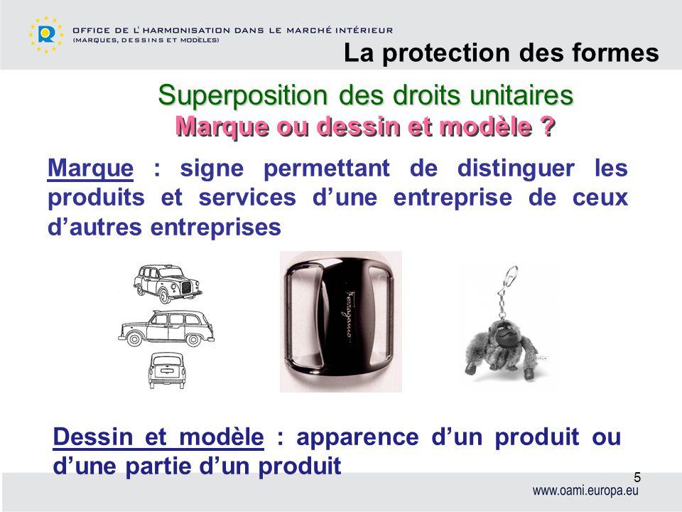 Superposition des droits unitaires La protection des formes 5 Marque : signe permettant de distinguer les produits et services dune entreprise de ceux