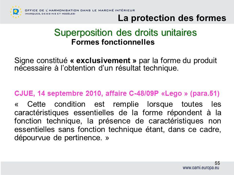 Superposition des droits unitaires La protection des formes 55 Signe constitué « exclusivement » par la forme du produit nécessaire à lobtention dun r