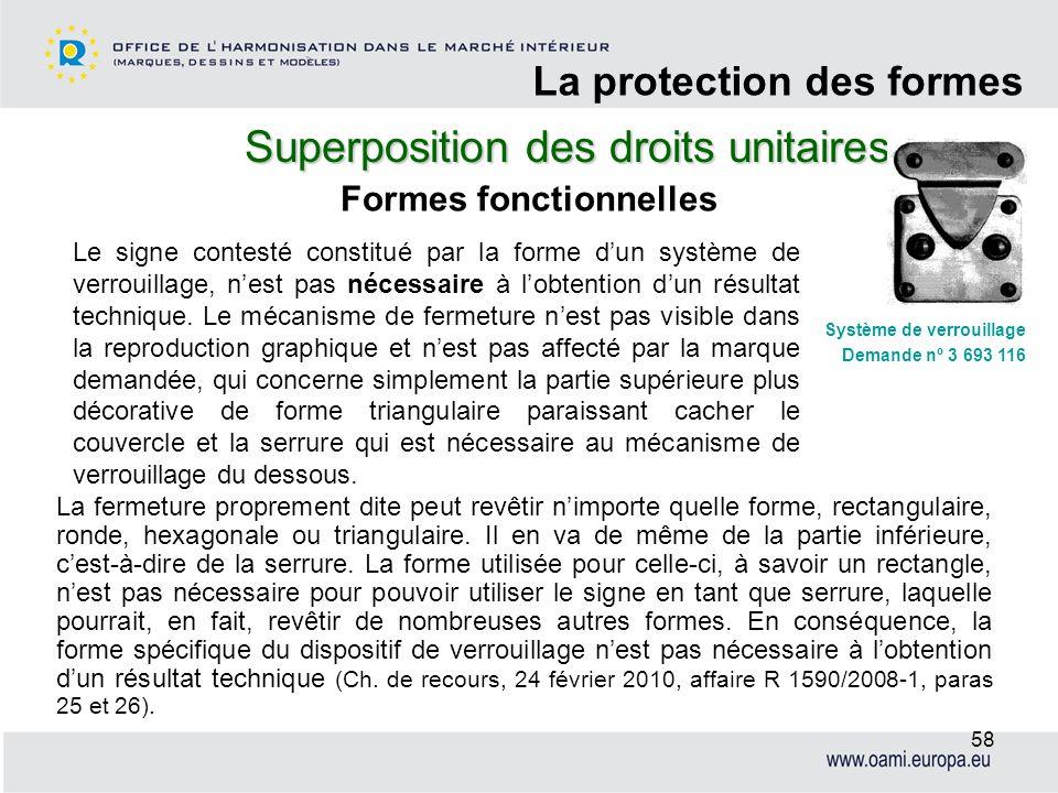 Superposition des droits unitaires La protection des formes 58 La fermeture proprement dite peut revêtir nimporte quelle forme, rectangulaire, ronde,