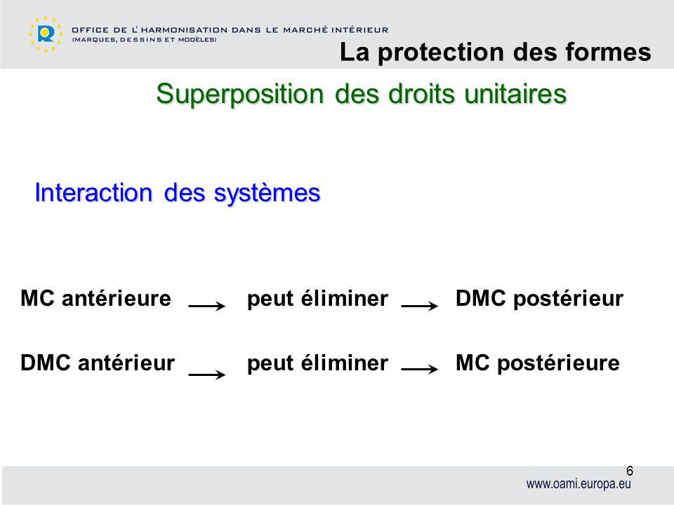 Superposition des droits unitaires La protection des formes 6 MC antérieure peut éliminer DMC postérieur DMC antérieur peut éliminer MC postérieure In