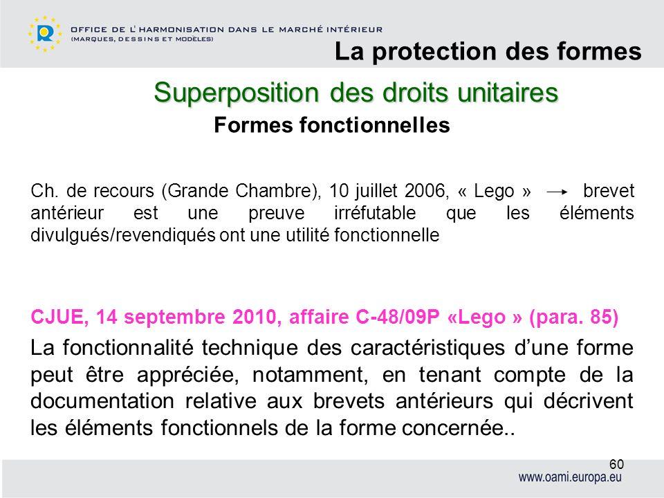 Superposition des droits unitaires La protection des formes 60 Ch. de recours (Grande Chambre), 10 juillet 2006, « Lego » brevet antérieur est une pre