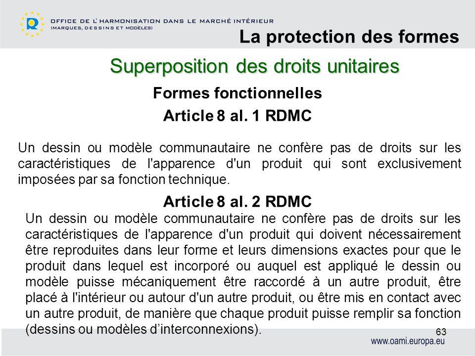 Superposition des droits unitaires La protection des formes 63 Formes fonctionnelles Un dessin ou modèle communautaire ne confère pas de droits sur le