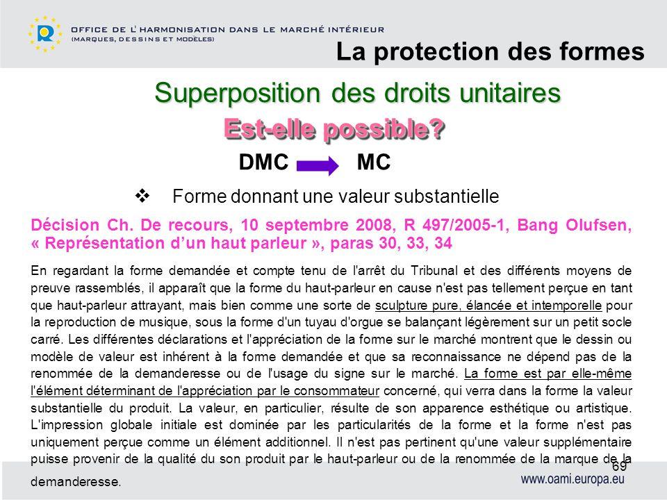 Superposition des droits unitaires La protection des formes 69 Décision Ch. De recours, 10 septembre 2008, R 497/2005-1, Bang Olufsen, « Représentatio