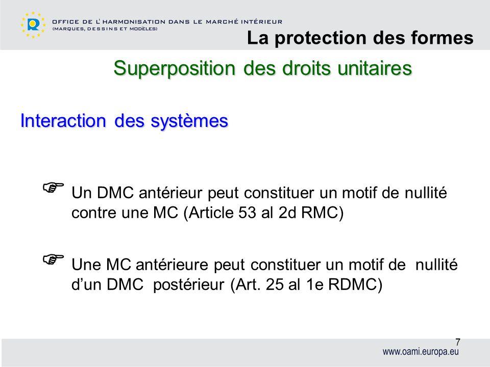 Superposition des droits unitaires La protection des formes 7 Un DMC antérieur peut constituer un motif de nullité contre une MC (Article 53 al 2d RMC