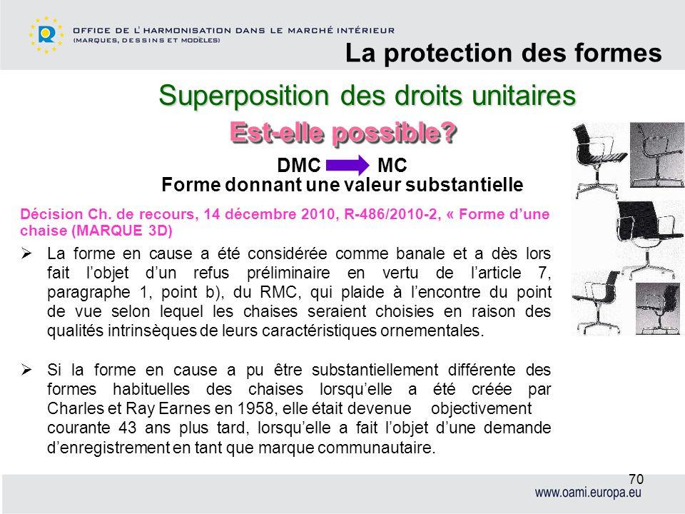 Superposition des droits unitaires La protection des formes 70 Décision Ch. de recours, 14 décembre 2010, R-486/2010-2, « Forme dune chaise (MARQUE 3D
