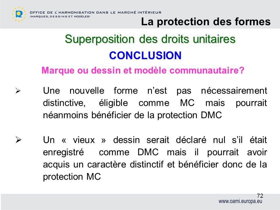 Superposition des droits unitaires La protection des formes 72 Une nouvelle forme nest pas nécessairement distinctive, éligible comme MC mais pourrait