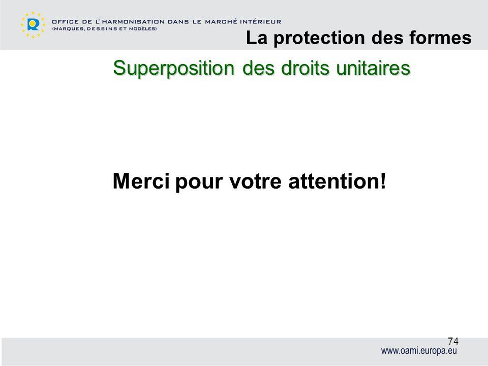Superposition des droits unitaires La protection des formes 74 Merci pour votre attention!