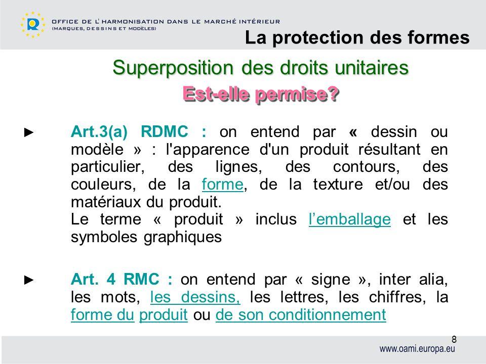 Superposition des droits unitaires La protection des formes 8 Art.3(a) RDMC : on entend par « dessin ou modèle » : l'apparence d'un produit résultant