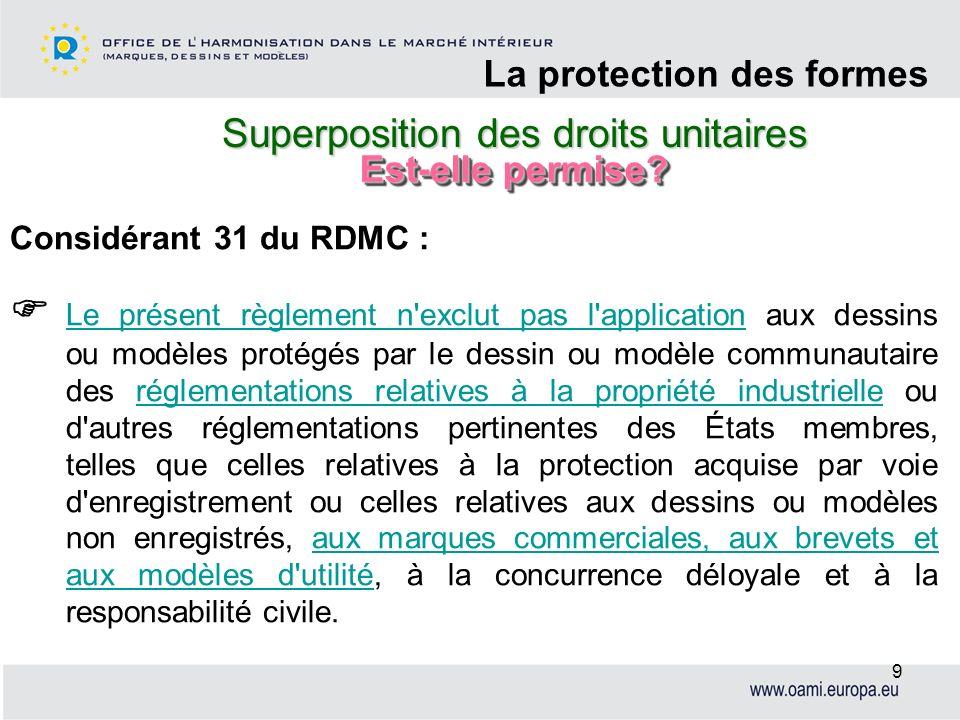Superposition des droits unitaires La protection des formes 9 Considérant 31 du RDMC : Le présent règlement n'exclut pas l'application aux dessins ou