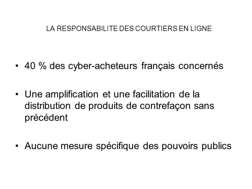 LA RESPONSABILITE DES COURTIERS EN LIGNE 40 % des cyber-acheteurs français concernés Une amplification et une facilitation de la distribution de produ
