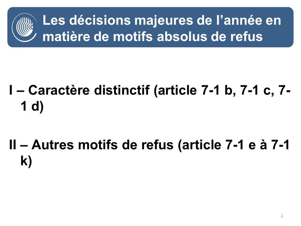 2 Les décisions majeures de lannée en matière de motifs absolus de refus I – Caractère distinctif (article 7-1 b, 7-1 c, 7- 1 d) II – Autres motifs de refus (article 7-1 e à 7-1 k)
