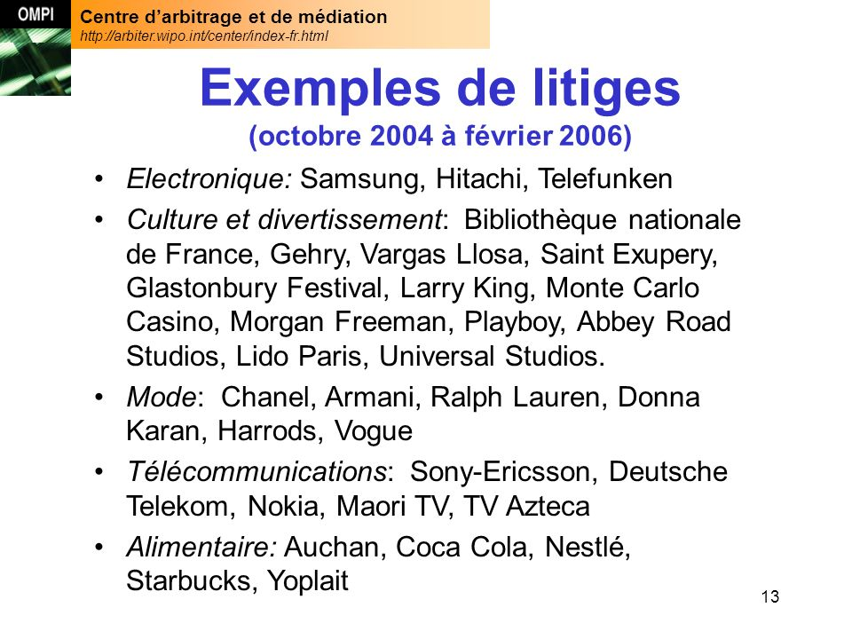 Centre darbitrage et de médiation http://arbiter.wipo.int/center/index-fr.html 13 Exemples de litiges (octobre 2004 à février 2006) Electronique: Samsung, Hitachi, Telefunken Culture et divertissement: Bibliothèque nationale de France, Gehry, Vargas Llosa, Saint Exupery, Glastonbury Festival, Larry King, Monte Carlo Casino, Morgan Freeman, Playboy, Abbey Road Studios, Lido Paris, Universal Studios.