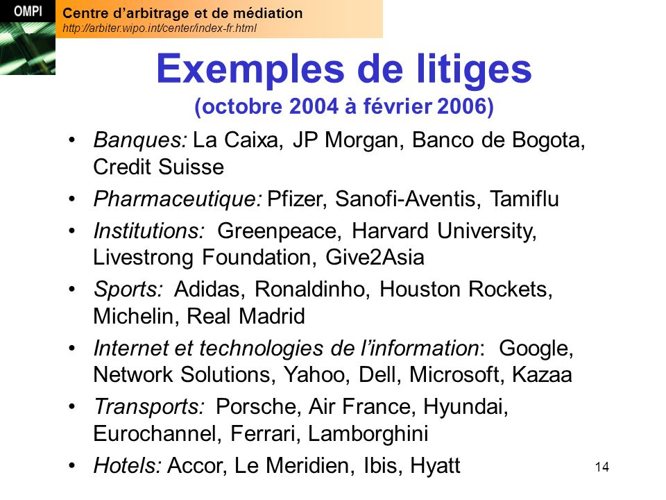 Centre darbitrage et de médiation http://arbiter.wipo.int/center/index-fr.html 14 Exemples de litiges (octobre 2004 à février 2006) Banques: La Caixa, JP Morgan, Banco de Bogota, Credit Suisse Pharmaceutique: Pfizer, Sanofi-Aventis, Tamiflu Institutions: Greenpeace, Harvard University, Livestrong Foundation, Give2Asia Sports: Adidas, Ronaldinho, Houston Rockets, Michelin, Real Madrid Internet et technologies de linformation: Google, Network Solutions, Yahoo, Dell, Microsoft, Kazaa Transports: Porsche, Air France, Hyundai, Eurochannel, Ferrari, Lamborghini Hotels: Accor, Le Meridien, Ibis, Hyatt