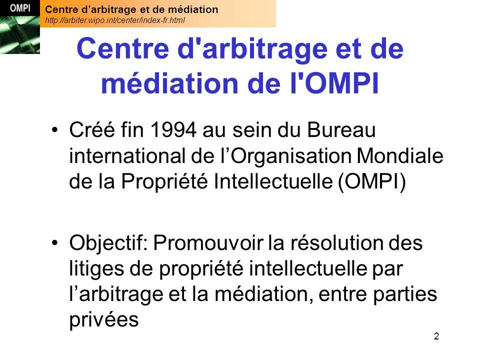 Centre darbitrage et de médiation http://arbiter.wipo.int/center/index-fr.html 2 Centre d arbitrage et de médiation de l OMPI Créé fin 1994 au sein du Bureau international de lOrganisation Mondiale de la Propriété Intellectuelle (OMPI) Objectif: Promouvoir la résolution des litiges de propriété intellectuelle par larbitrage et la médiation, entre parties privées
