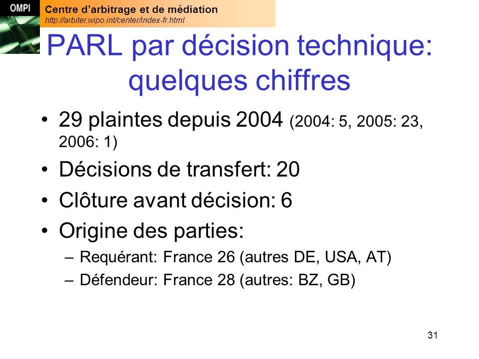 Centre darbitrage et de médiation http://arbiter.wipo.int/center/index-fr.html 31 PARL par décision technique: quelques chiffres 29 plaintes depuis 2004 (2004: 5, 2005: 23, 2006: 1) Décisions de transfert: 20 Clôture avant décision: 6 Origine des parties: –Requérant: France 26 (autres DE, USA, AT) –Défendeur: France 28 (autres: BZ, GB)