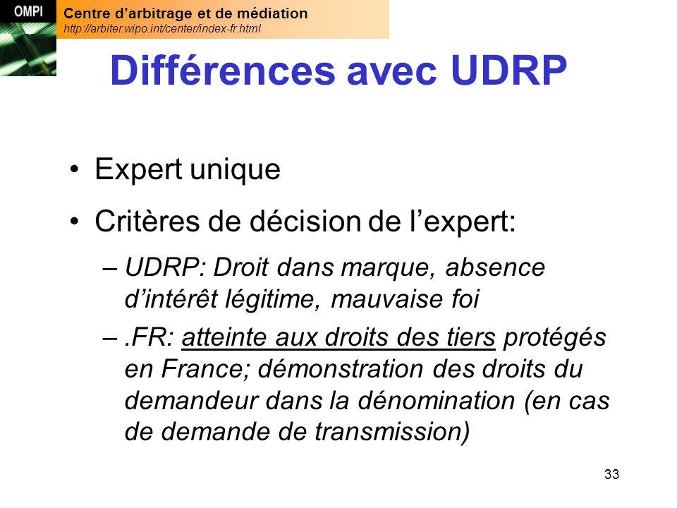 Centre darbitrage et de médiation http://arbiter.wipo.int/center/index-fr.html 33 Différences avec UDRP Expert unique Critères de décision de lexpert: