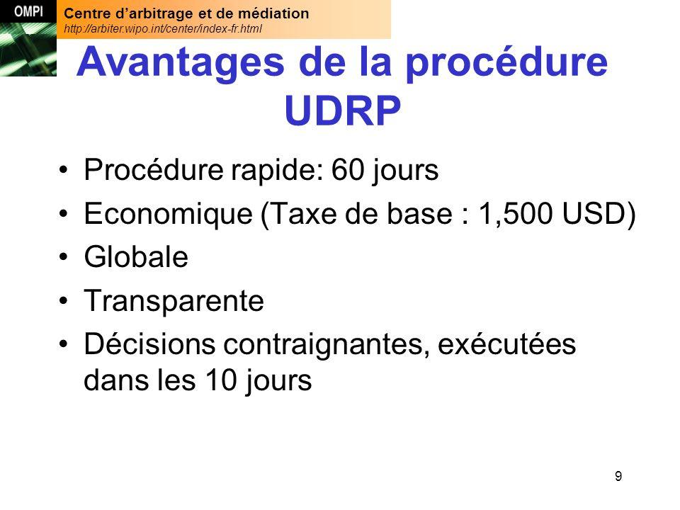 9 Avantages de la procédure UDRP Procédure rapide: 60 jours Economique (Taxe de base : 1,500 USD) Globale Transparente Décisions contraignantes, exécutées dans les 10 jours