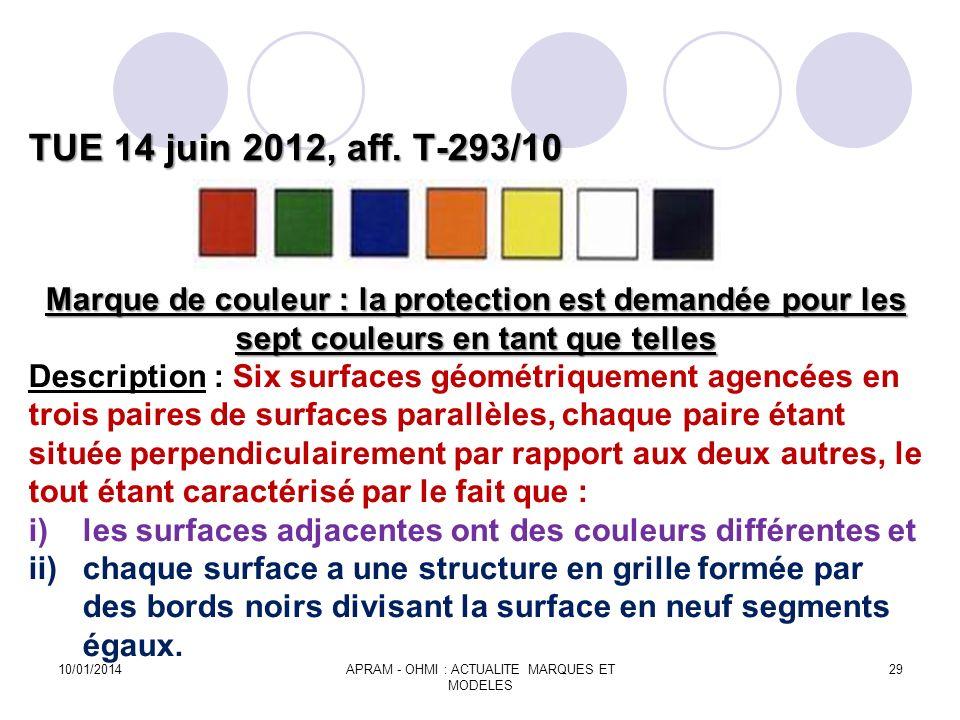 TUE 14 juin 2012, aff. T-293/10 Marque de couleur : la protection est demandée pour les sept couleurs en tant que telles Description : Six surfaces gé