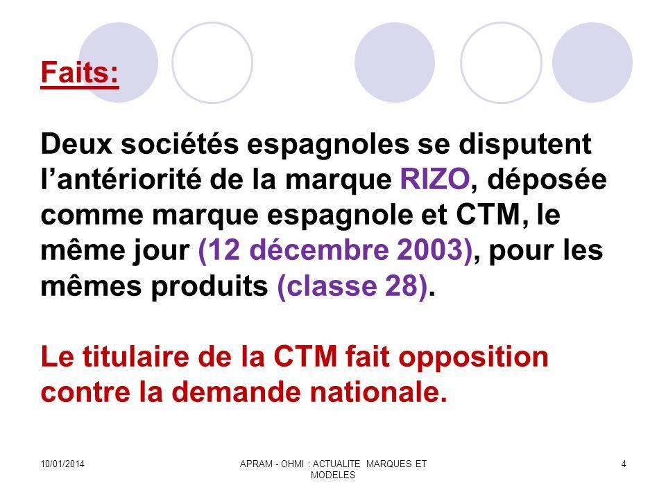 Faits: Deux sociétés espagnoles se disputent lantériorité de la marque RIZO, déposée comme marque espagnole et CTM, le même jour (12 décembre 2003), p