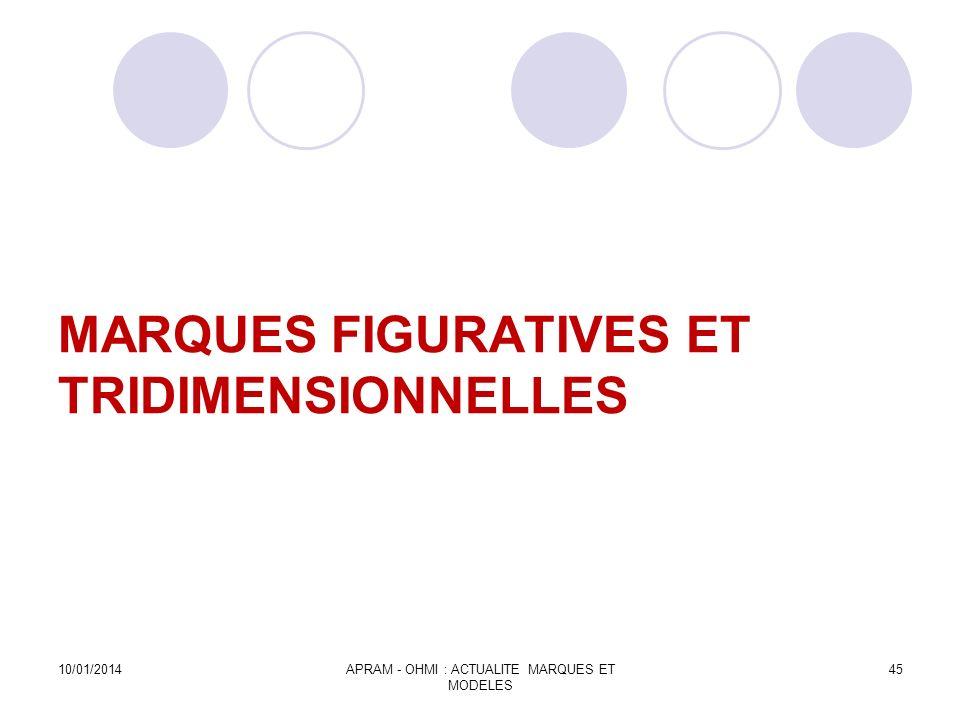 MARQUES FIGURATIVES ET TRIDIMENSIONNELLES 10/01/2014APRAM - OHMI : ACTUALITE MARQUES ET MODELES 45