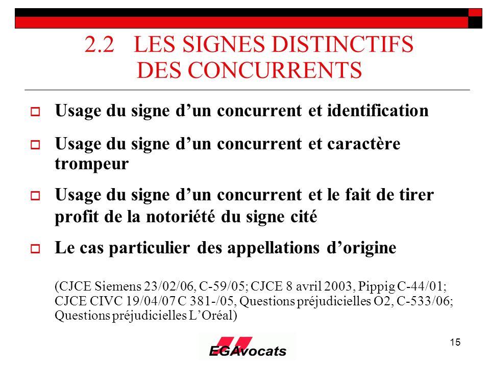 15 2.2 LES SIGNES DISTINCTIFS DES CONCURRENTS Usage du signe dun concurrent et identification Usage du signe dun concurrent et caractère trompeur Usag
