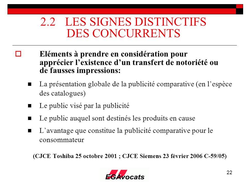 22 2.2 LES SIGNES DISTINCTIFS DES CONCURRENTS Eléments à prendre en considération pour apprécier lexistence dun transfert de notoriété ou de fausses i
