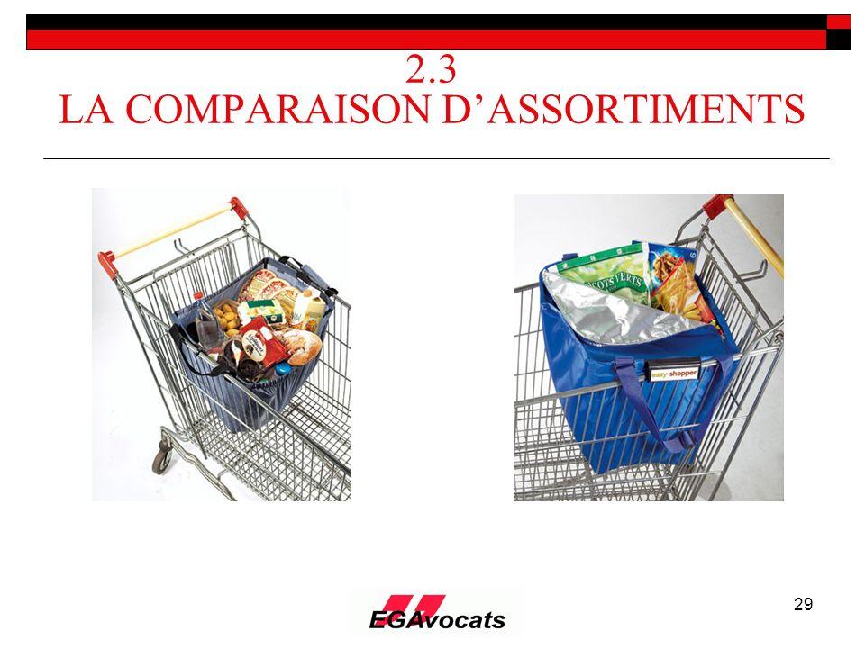 29 2.3 LA COMPARAISON DASSORTIMENTS