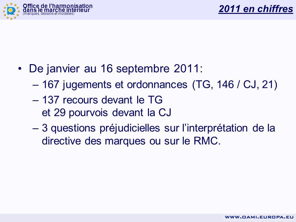 Office de lharmonisation dans le marché intérieur (Marques, dessins et modèles) WWW.OAMI.EUROPA.EU Motifs absolus