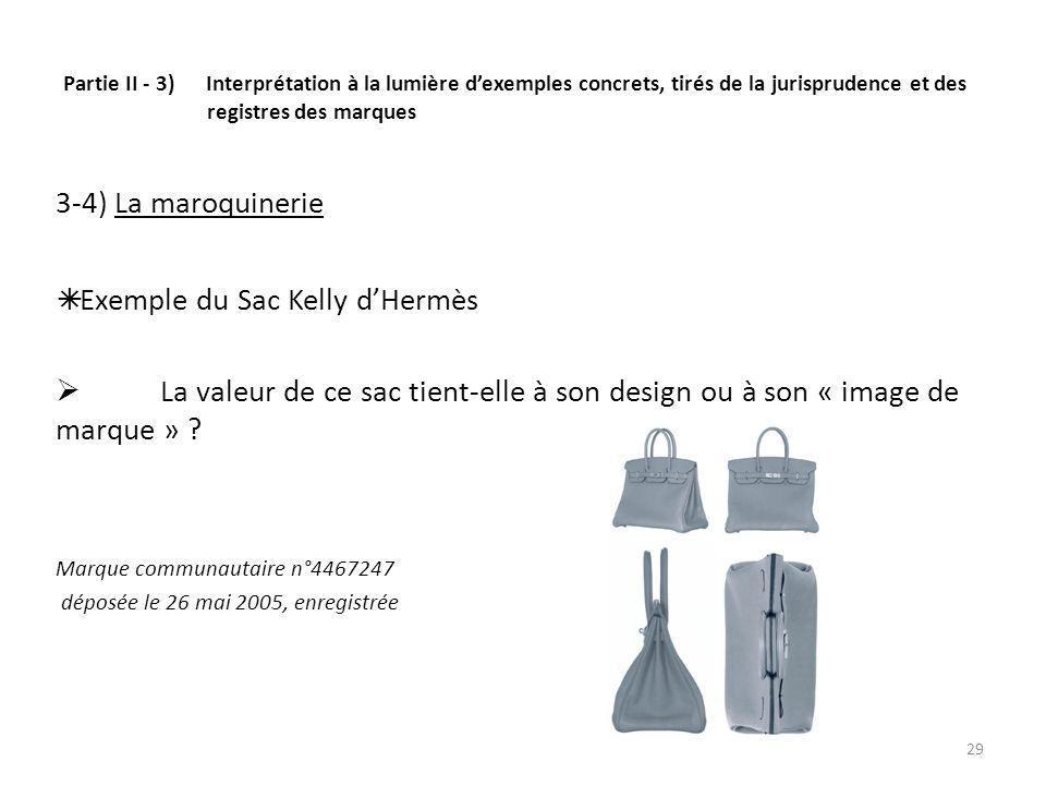 Partie II - 3) Interprétation à la lumière dexemples concrets, tirés de la jurisprudence et des registres des marques 3-4) La maroquinerie Exemple du Sac Kelly dHermès La valeur de ce sac tient-elle à son design ou à son « image de marque » .