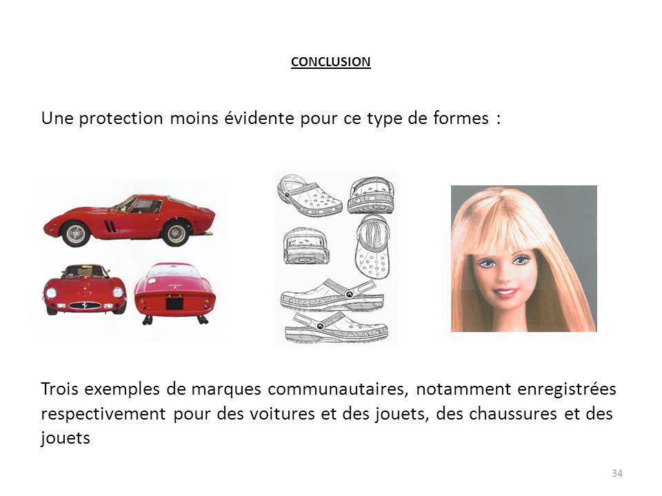 CONCLUSION Une protection moins évidente pour ce type de formes : Trois exemples de marques communautaires, notamment enregistrées respectivement pour des voitures et des jouets, des chaussures et des jouets 34
