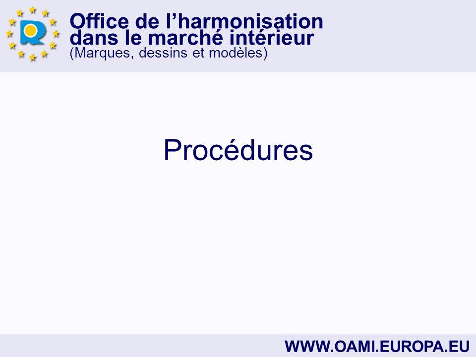Office de lharmonisation dans le marché intérieur (Marques, dessins et modèles) WWW.OAMI.EUROPA.EU Procédures