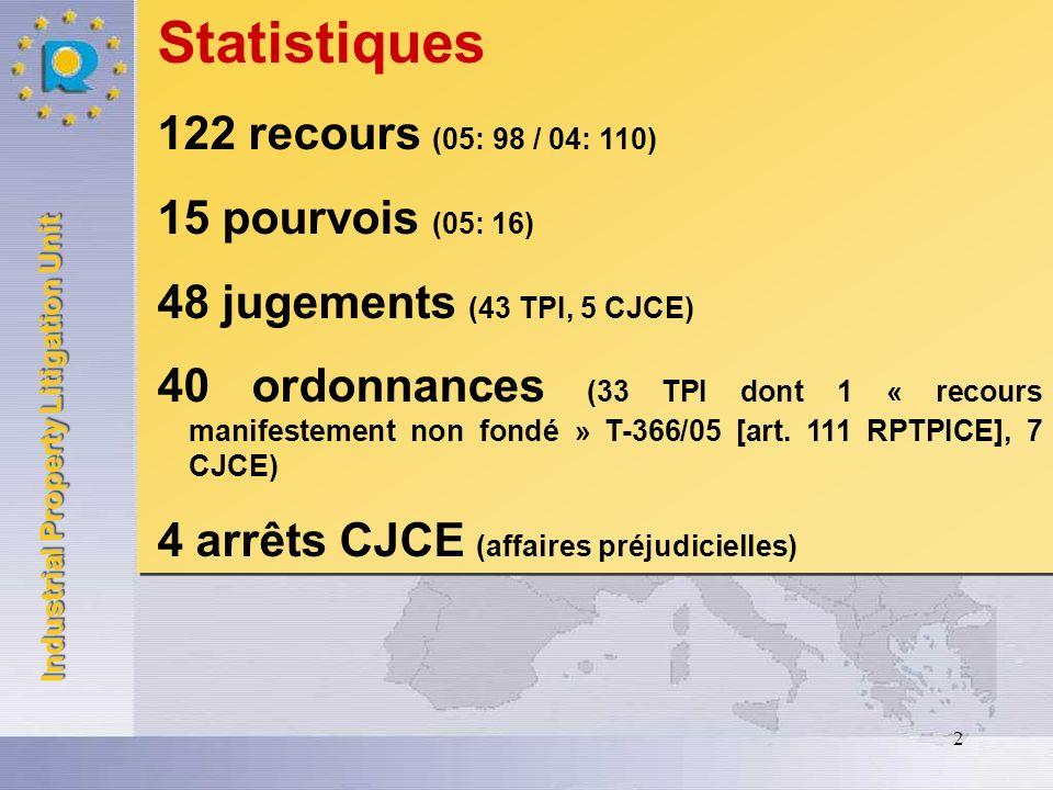 Industrial Property Litigation Unit 3 Article 7(1)(b) RMC Les marques distinctives - CJCE, 12 janvier 2006, Affaire C-173/04P, Deutsche SiSi-Werke GmbH & Co.