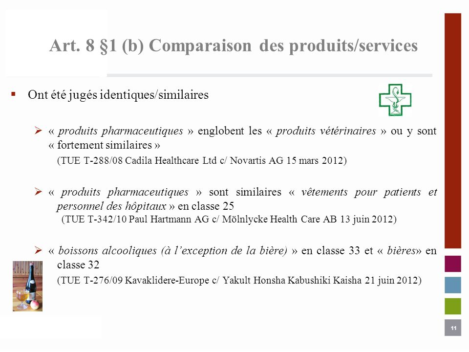 11 Art. 8 §1 (b) Comparaison des produits/services Ont été jugés identiques/similaires « produits pharmaceutiques » englobent les « produits vétérinai