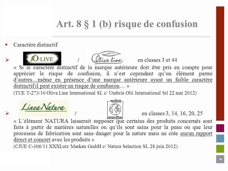 15 Art. 8 § 1 (b) risque de confusion Caractère distinctif / en classes 3 et 44 « Si le caractère distinctif de la marque antérieure doit être pris en