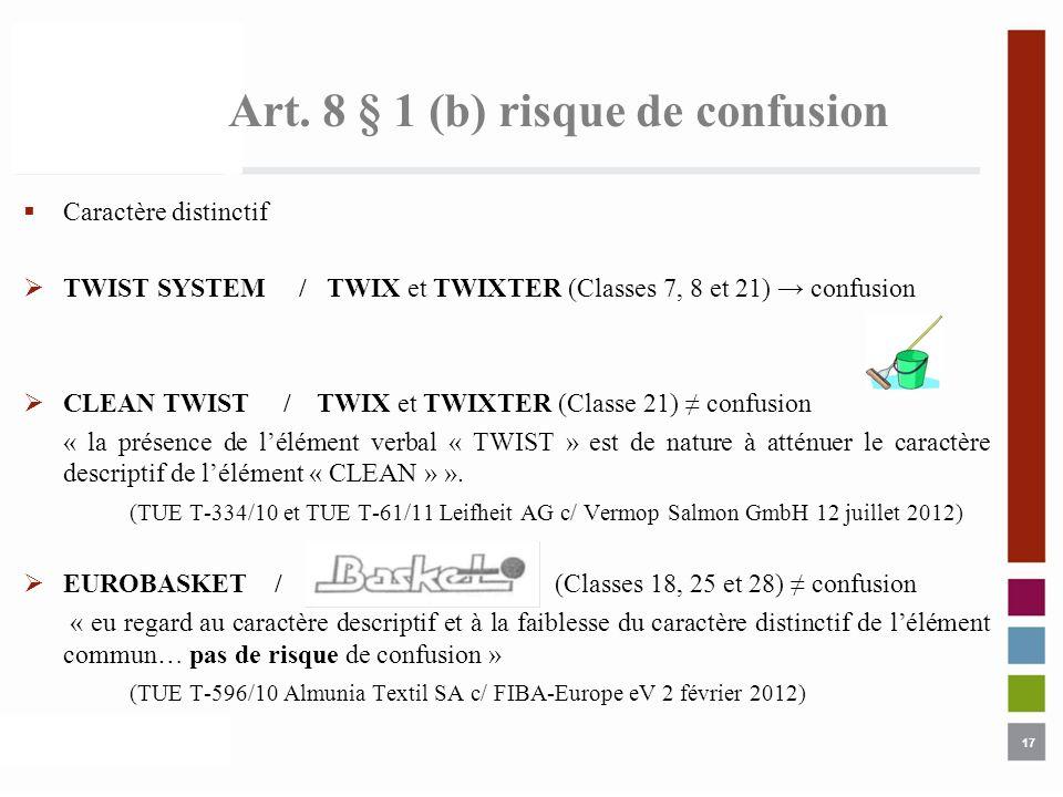 17 Art. 8 § 1 (b) risque de confusion Caractère distinctif TWIST SYSTEM / TWIX et TWIXTER (Classes 7, 8 et 21) confusion CLEAN TWIST / TWIX et TWIXTER
