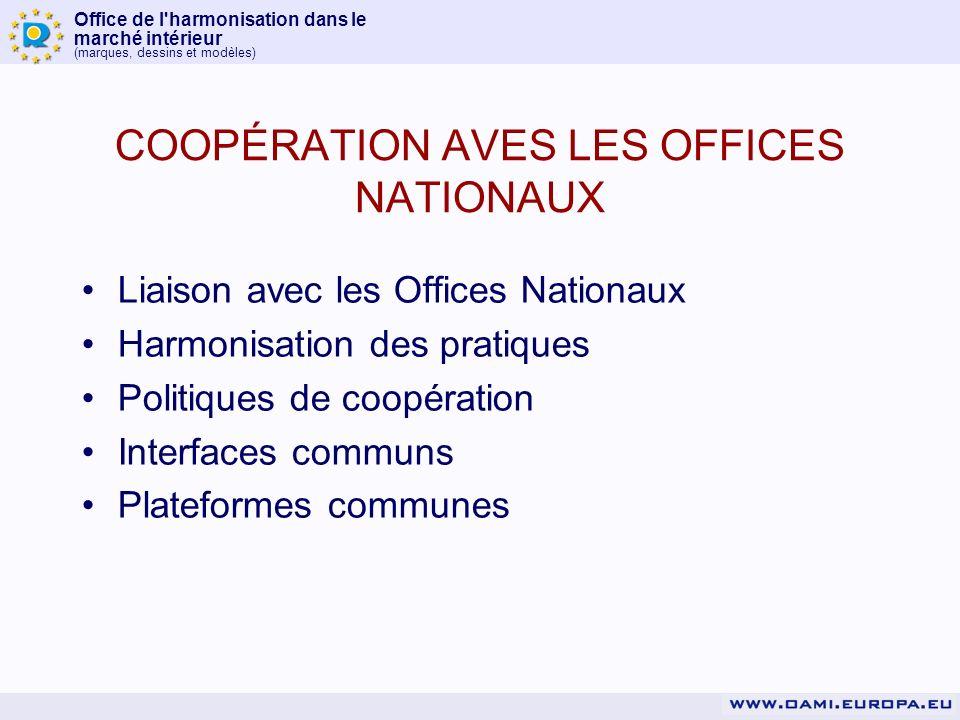 Office de l harmonisation dans le marché intérieur (marques, dessins et modèles) COOPÉRATION AVES LES OFFICES NATIONAUX Liaison avec les Offices Nationaux Harmonisation des pratiques Politiques de coopération Interfaces communs Plateformes communes