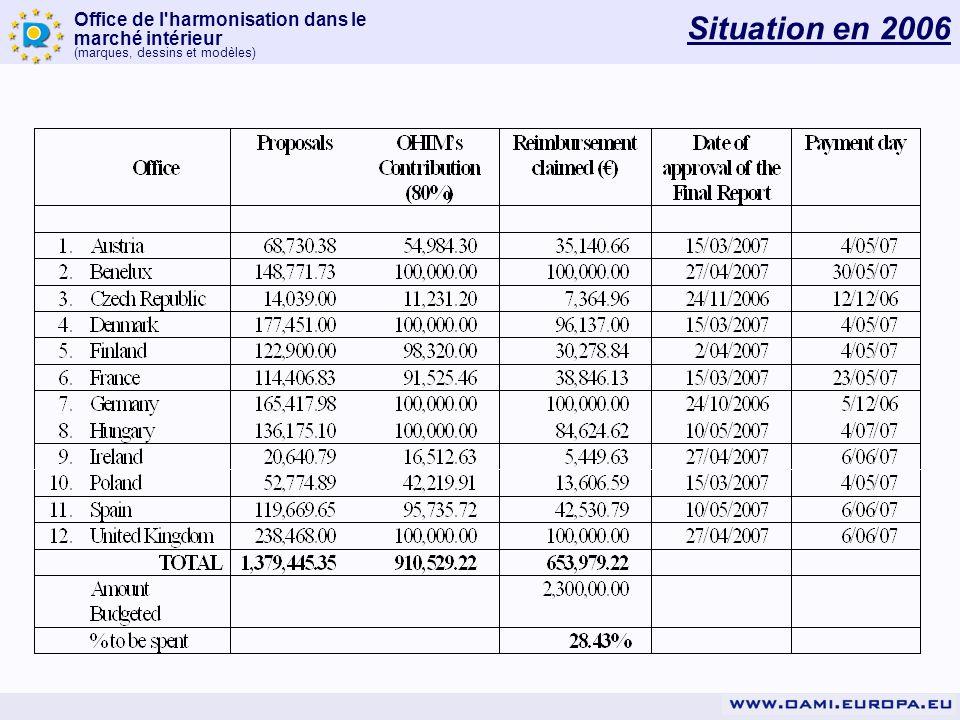Office de l harmonisation dans le marché intérieur (marques, dessins et modèles) Situation en 2006