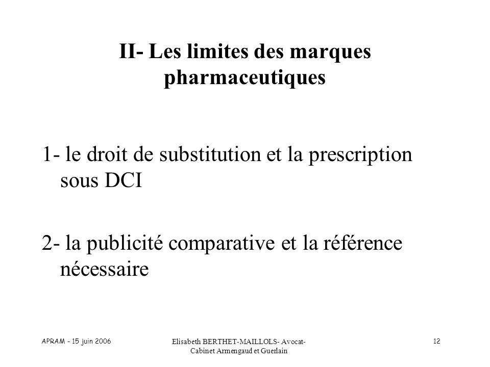 APRAM - 15 juin 2006 Elisabeth BERTHET-MAILLOLS- Avocat- Cabinet Armengaud et Guerlain 12 II- Les limites des marques pharmaceutiques 1- le droit de s