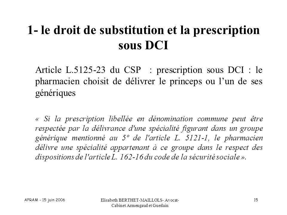 APRAM - 15 juin 2006 Elisabeth BERTHET-MAILLOLS- Avocat- Cabinet Armengaud et Guerlain 15 1- le droit de substitution et la prescription sous DCI Arti