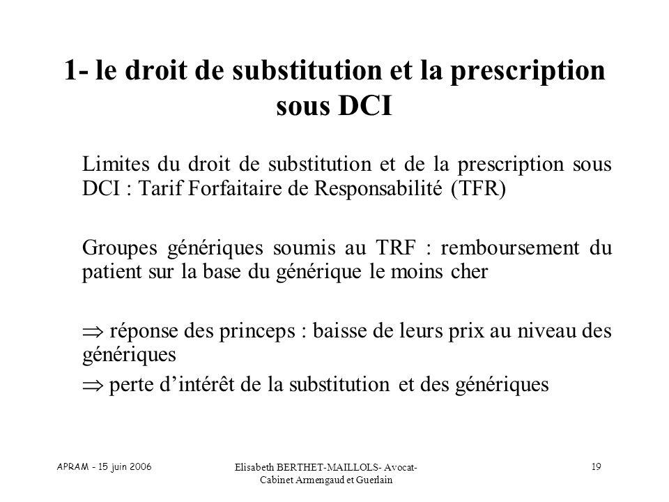 APRAM - 15 juin 2006 Elisabeth BERTHET-MAILLOLS- Avocat- Cabinet Armengaud et Guerlain 19 1- le droit de substitution et la prescription sous DCI Limi