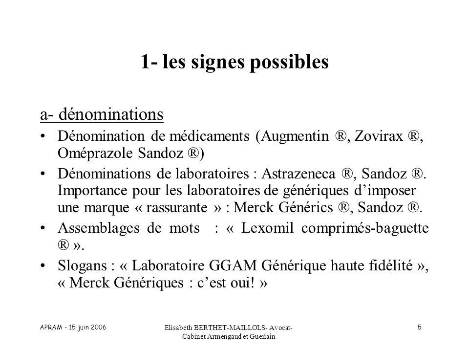 APRAM - 15 juin 2006 Elisabeth BERTHET-MAILLOLS- Avocat- Cabinet Armengaud et Guerlain 5 1- les signes possibles a- dénominations Dénomination de médi