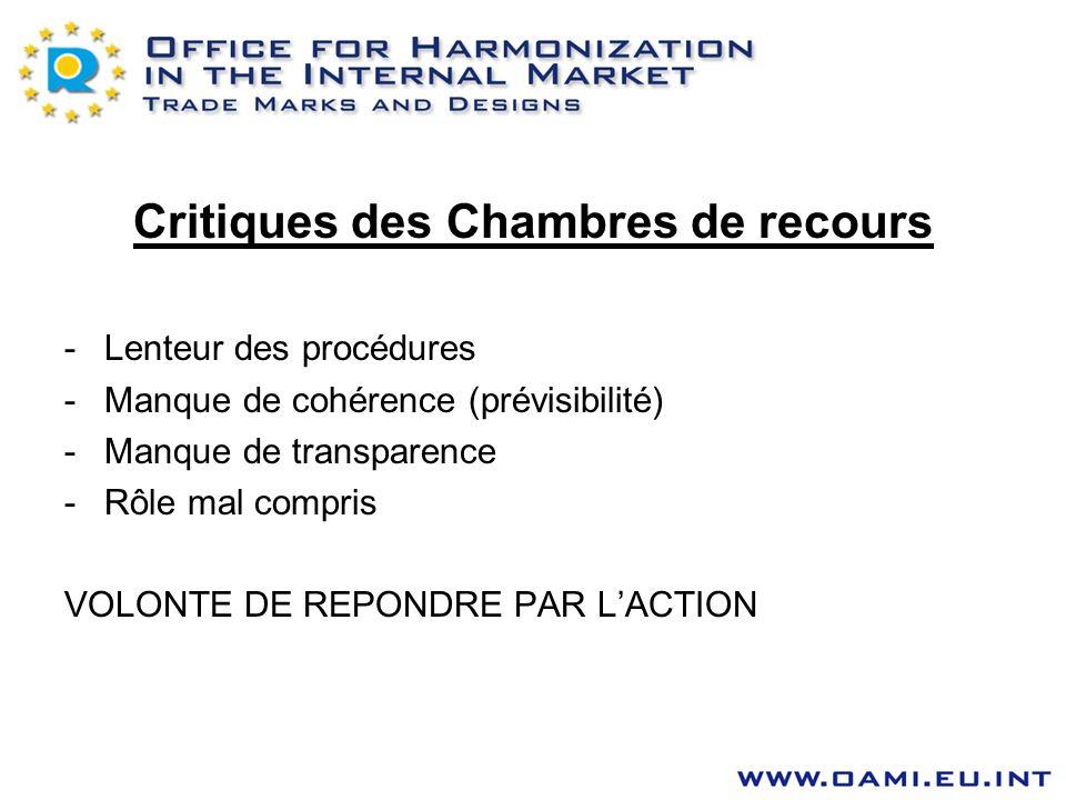 Critiques des Chambres de recours -Lenteur des procédures -Manque de cohérence (prévisibilité) -Manque de transparence -Rôle mal compris VOLONTE DE RE