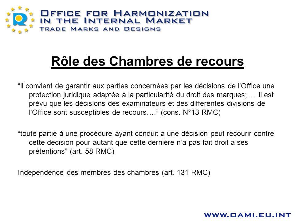 Rôle des Chambres de recours il convient de garantir aux parties concernées par les décisions de lOffice une protection juridique adaptée à la particu