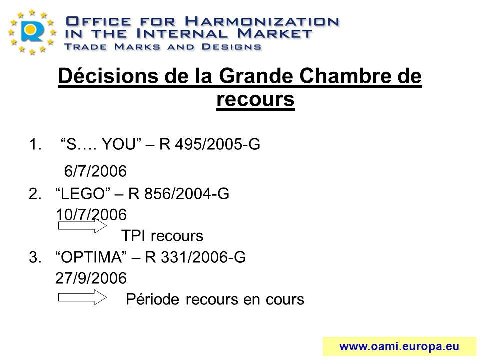 Décisions de la Grande Chambre de recours 1.S…. YOU – R 495/2005-G 6/7/2006 2. LEGO – R 856/2004-G 10/7/2006 TPI recours 3. OPTIMA – R 331/2006-G 27/9