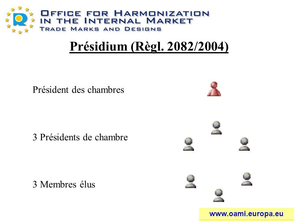 Présidium (Règl. 2082/2004) Président des chambres 3 Présidents de chambre 3 Membres élus www.oami.europa.eu
