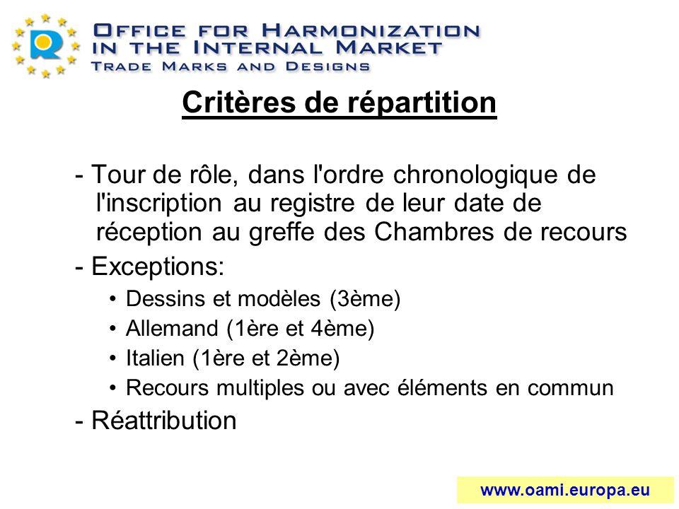 Critères de répartition - Tour de rôle, dans l'ordre chronologique de l'inscription au registre de leur date de réception au greffe des Chambres de re